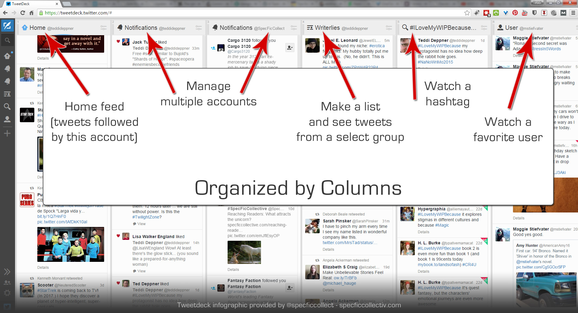 Author Twitter Tactics: Introducing Tweetdeck